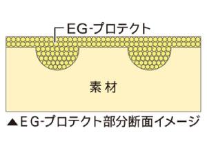 EGープロテクトの特徴
