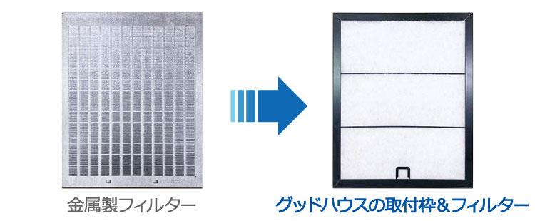 室内の換気口・外壁の換気口